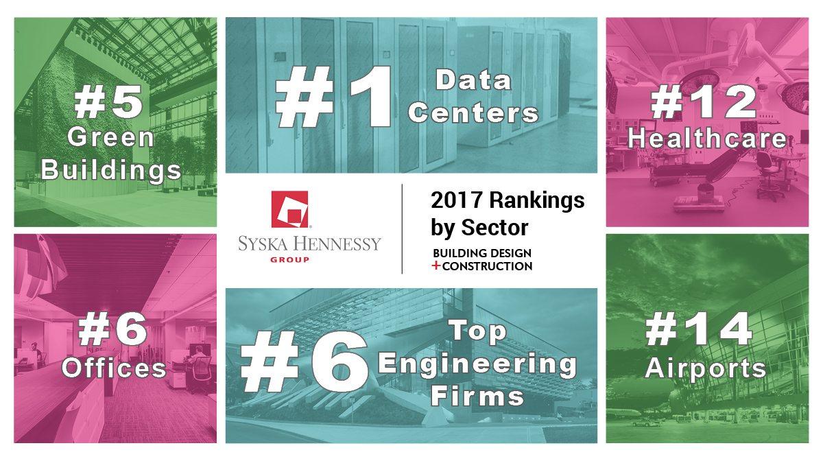 BDG ranking WordPress
